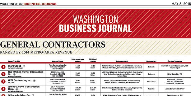 WCS Construction recognized by WBJ as  a Top GeneralContractor